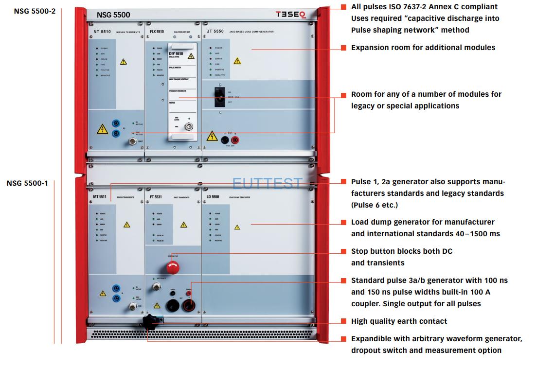 NSG 5500测试系统配置